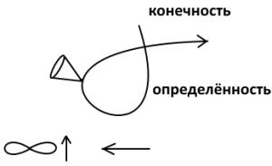 Безымянныйкурочка ряба схема